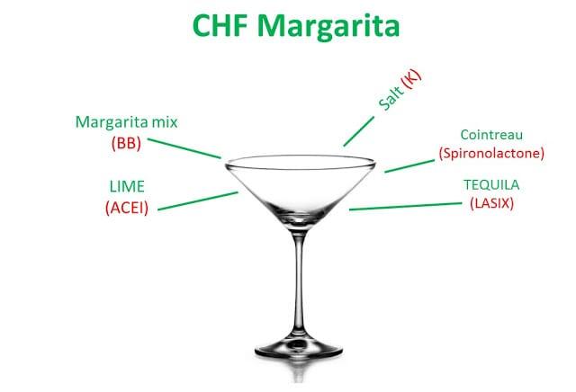 CHF-margarita-CME-medicine